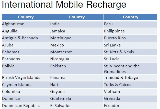 international-mobile-recharge