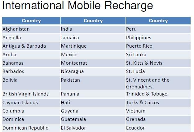 international-mobile-recharge
