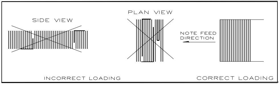 cash loading diagram